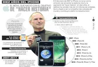 El iPhone cumplió una década de revolución en el mundo de la tecnología