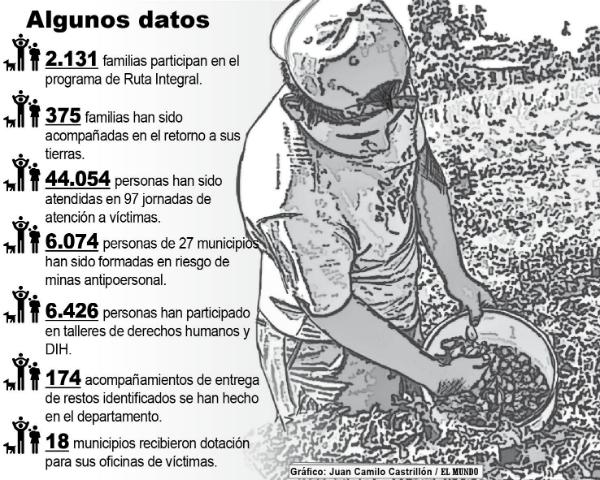 Antioquia obtiene calificación alta en reparación a víctimas - photo#39