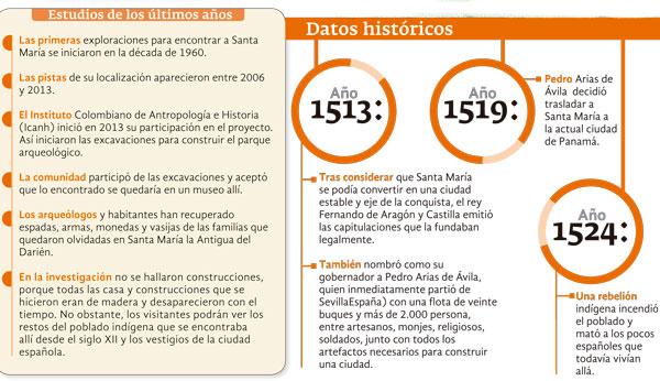 Estudios posteriores Santa María de la Antigua del Darien