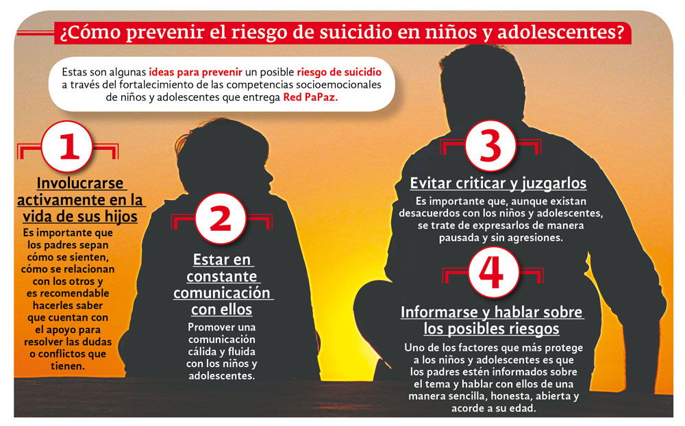 Alternativas al suicidio