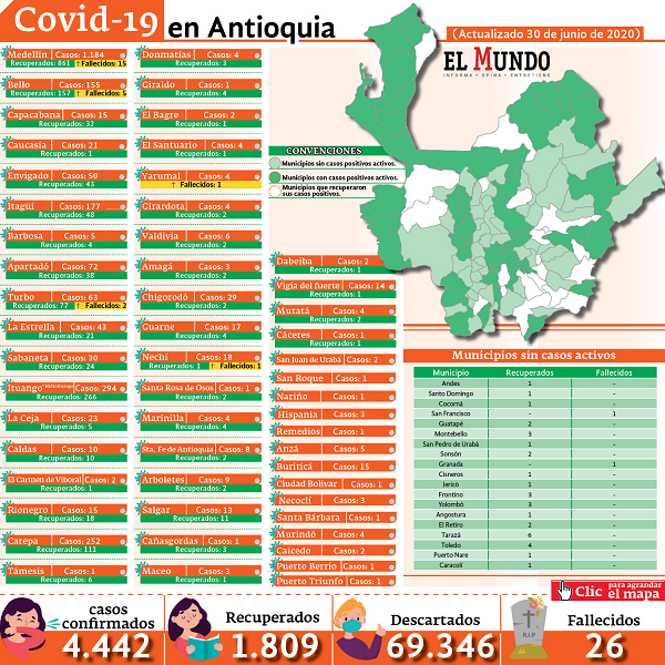 MapaAntioquiaCovid19para30deJunio
