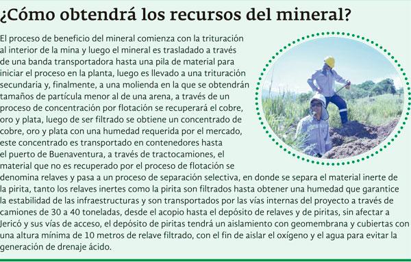 Minería Quebradona