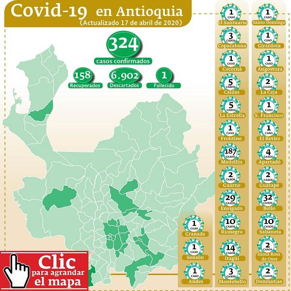 antioquia covid-19