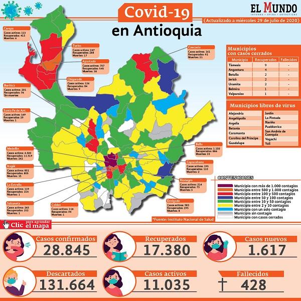 mapa covid-19 de Antioquia a 29 de julio