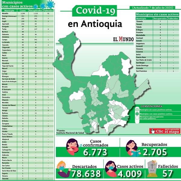 mapa-covid19-antioquia-8-julio