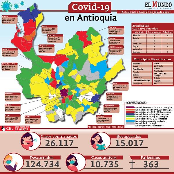 mapa- covid-19 Antioquia a 27julio