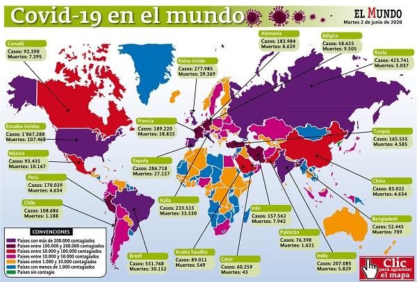 Datos del mundo de la pandemia