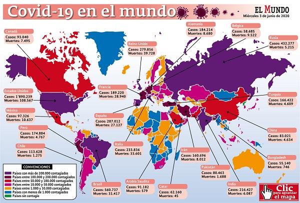 datos de la pandemia en el mundo